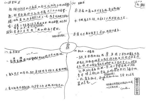 104WA204陳楨皓 (1)