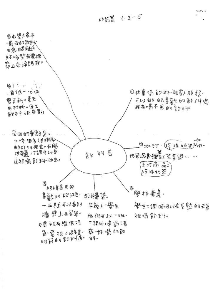 106W5107 林莉菁 (4)