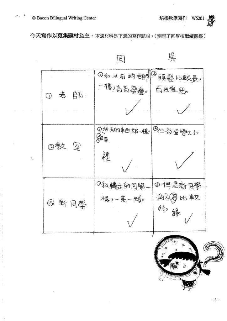 106W5201 張筱涵 (3)