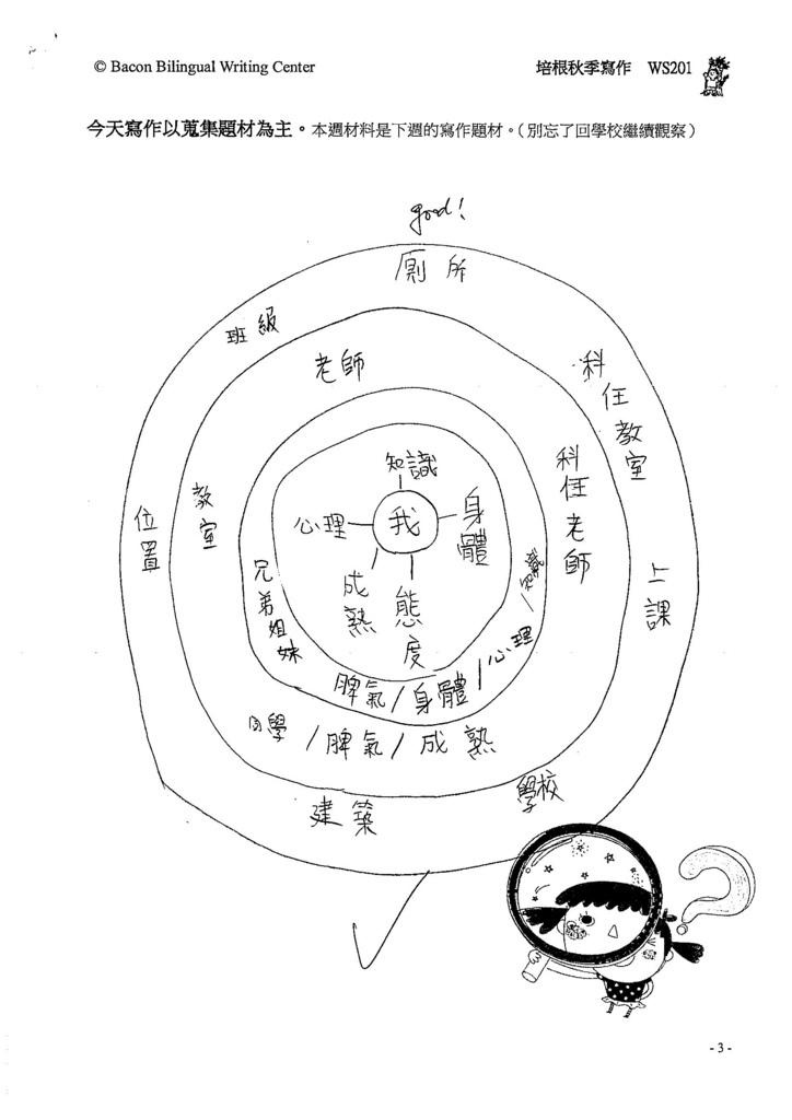 106WS201 蔡典均 (2)