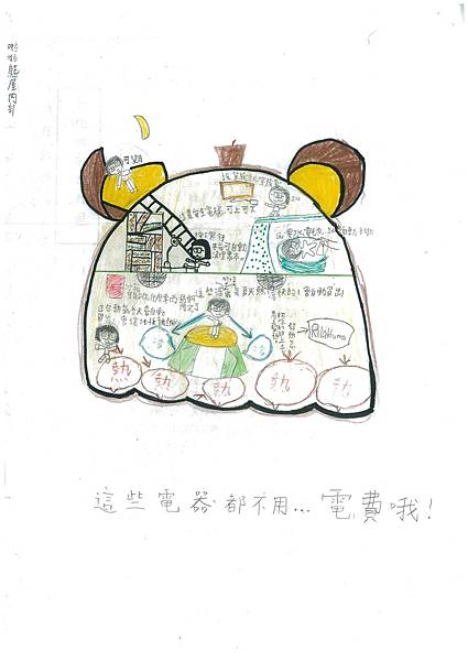 106W3306林禹彤 (4)
