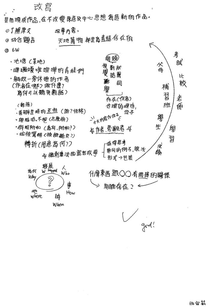 107WA107許宜莉 (3).jpg