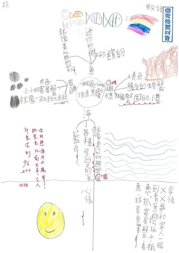 108WB404曾奕語 (1).jpg