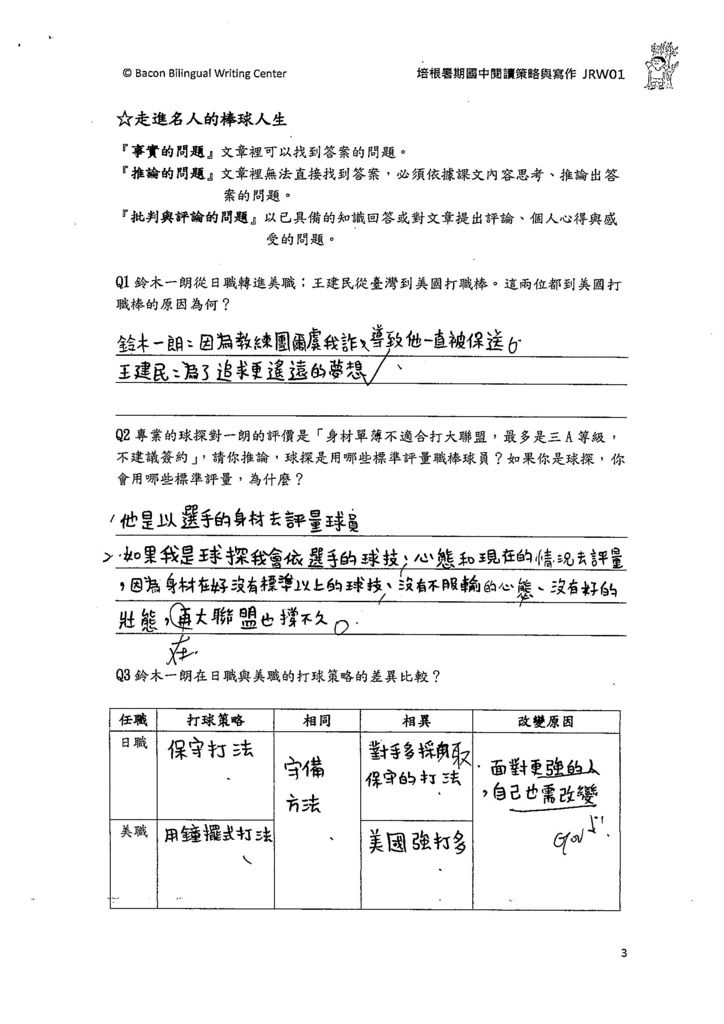 108JRW01李晨儀 (3).jpg