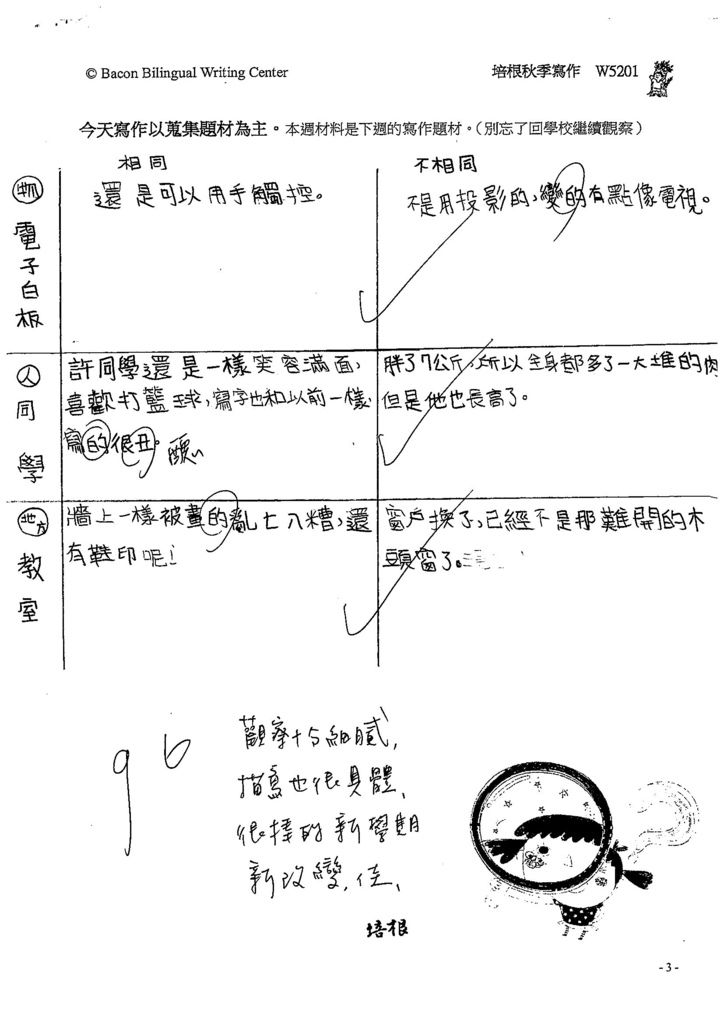 108W5201蔡宜蓁 (2).jpg