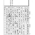 108WG201謝易軒 (2).tif