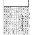 108WA202張育馗 (2).tif