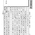 108WG202李晨儀 (1).tif