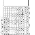 108WG203顏書崡 (3).tif