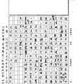 108WA204王定康 (3).tif