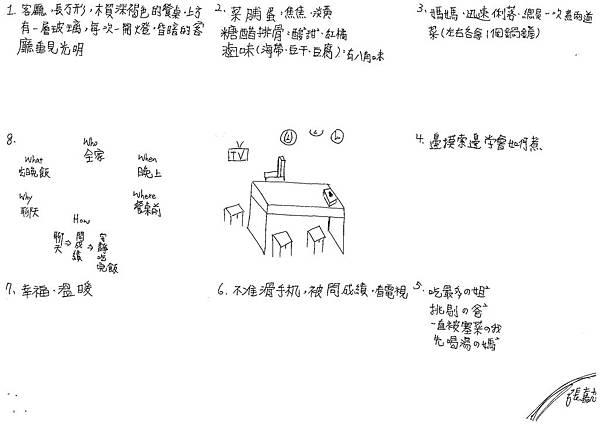 108WG303張嘉芯 (4).jpg