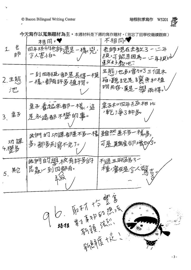 109W5201卓柏翰 (2).tif