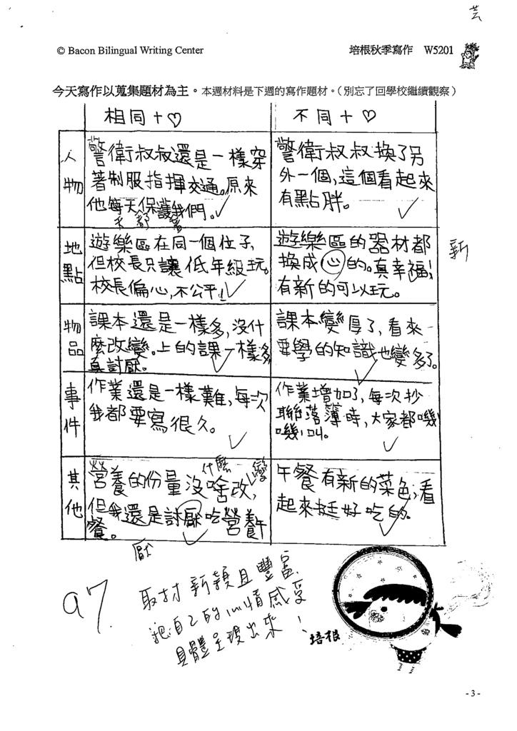 109W5201林芸翌 (2).tif