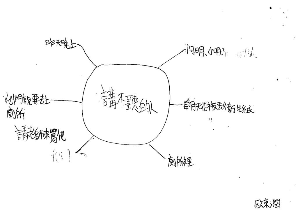 109W6202歐東潤(4).tif