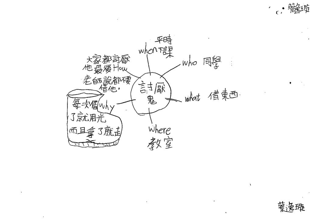 109W6202蔡逸璇(4).tif