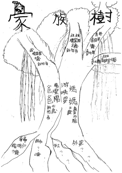98W5103楊笠笙 (4).jpg