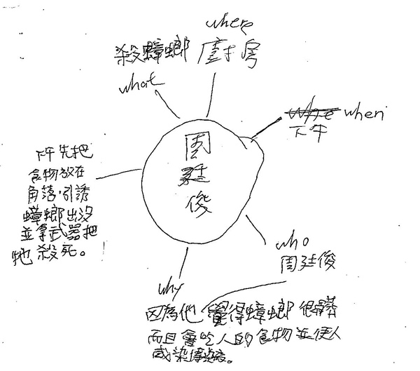 98WA202溫重翰 (1).jpg