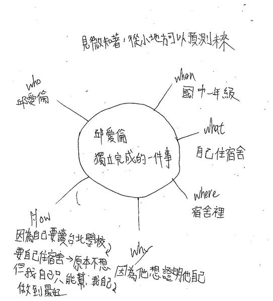 98WA202鄭欣倫 (1).jpg