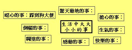 今天要記什麼(圖).bmp
