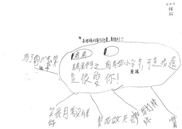 98W3210徐楷程 (4).jpg