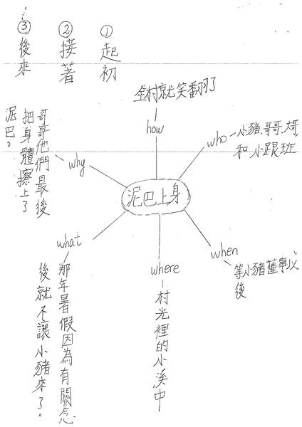 99W6102徐家愛 (4).jpg