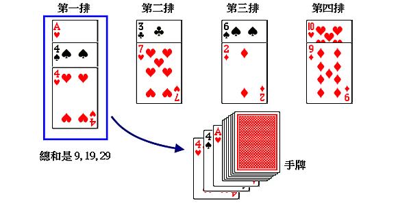 CardFortune - Armom Step 2