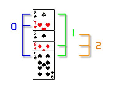 CardFortune - Armom Step 3