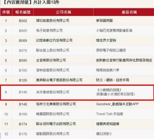2011數位內容系列競賽成果展入圍.jpg