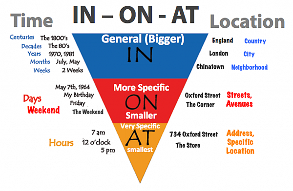 prepositions-time.png