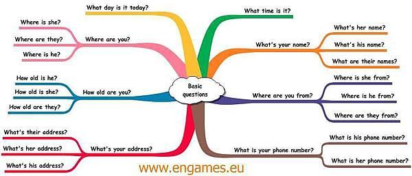 Basic-questions.jpg