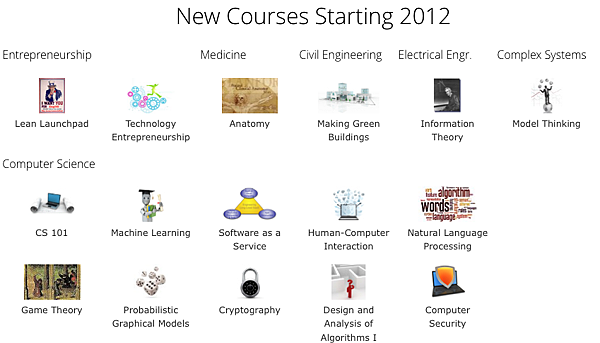 2012 courses.png
