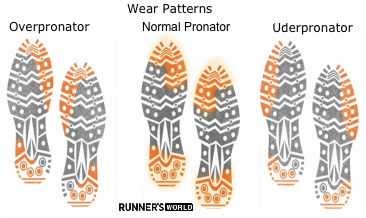 shoe-wear-patterns