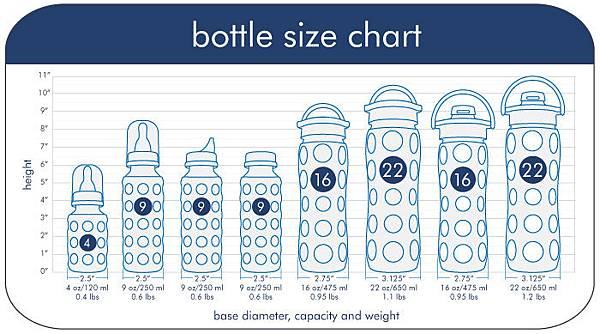 lifefactory_bottlesizechart