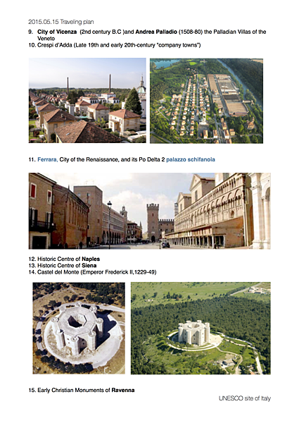 ITALY UNESCO SITES.png
