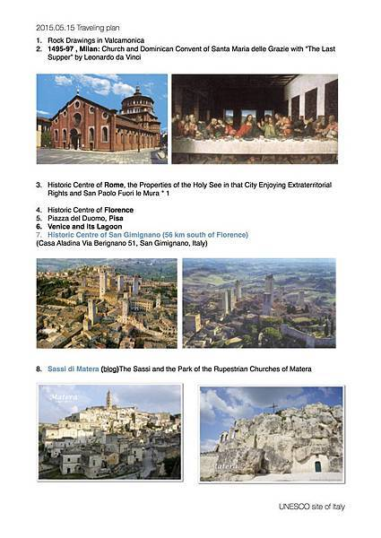 ITALY UNESCO SITES