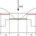 1-1樓板受力示意圖.jpg