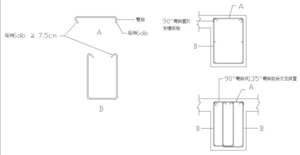 3-1樑箍筋配置圖.jpg