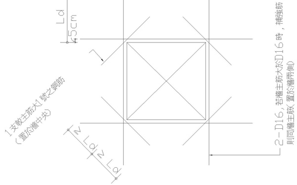 4-2牆面開口鋼筋補強配置圖.jpg