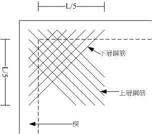 4-3樓板不連續端角隅補強.jpg