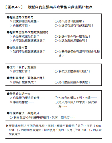 引導學4-2
