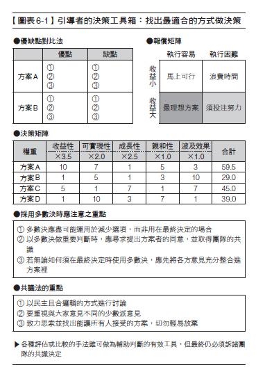 引導學6-1