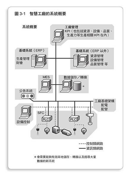 圖3-1.jpg