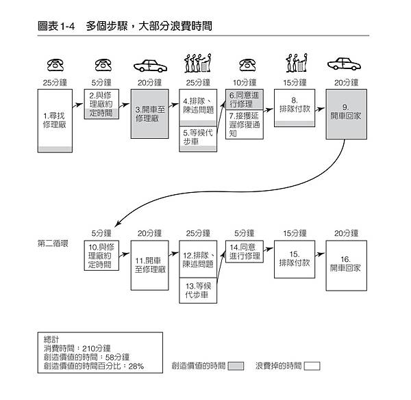 圖表1-4.jpg