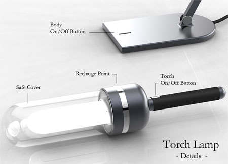 torch-light3.jpg