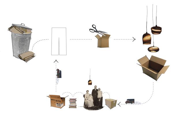 scrap-graphic1.jpg