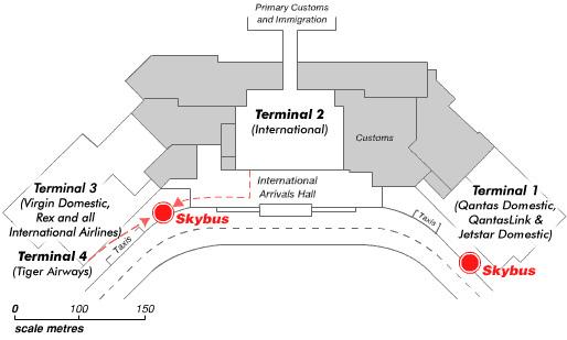 墨爾本機場