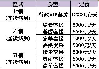 房型費用表2