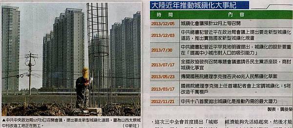中國大陸推動土地制度改革新型城鎮化