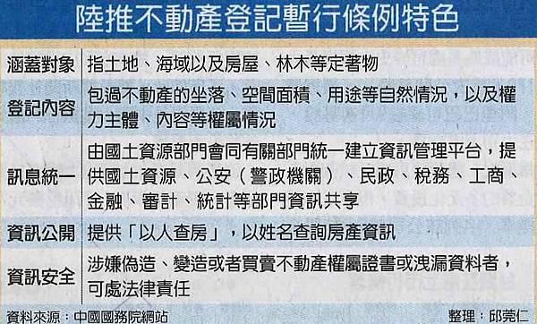 中國大陸推不動產登記制並增加保障房 文◎李廷鈞地政士