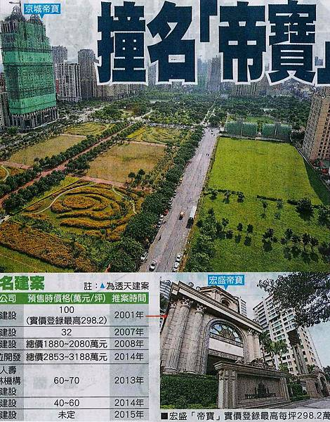 因「帝寶」遭註冊,京城建設的建案依法要改名! 文◎李廷鈞地政士